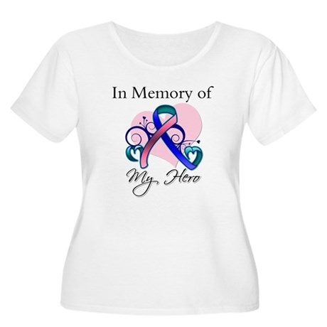 In Memory Thyroid Cancer Women's Plus Size Scoop N