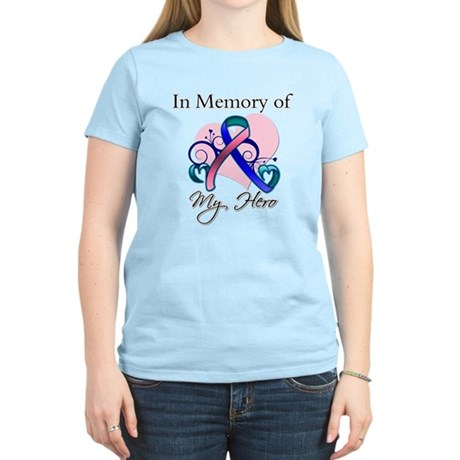 In Memory Thyroid Cancer Women's Light T-Shirt
