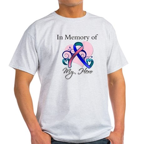 In Memory Thyroid Cancer Light T-Shirt