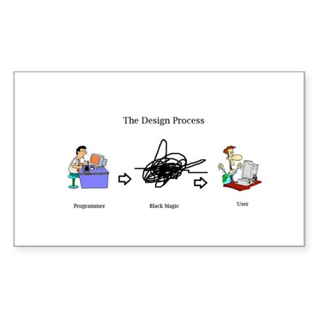 The Design Process Sticker (Rectangle)