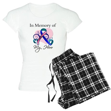 In Memory Thyroid Cancer Women's Light Pajamas