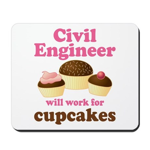 Funny Civil Engineer Mousepad