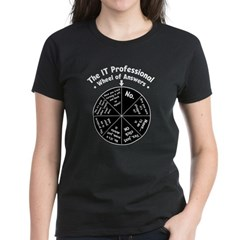 IT Wheel of Answers Women's Dark T-Shirt