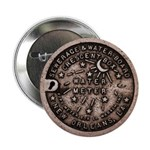 NOLA Water Meter Cover Button