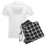 Pirates Vs. Temp Men's Light Pajamas