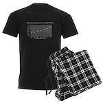 Pirates Vs. Temp Men's Dark Pajamas