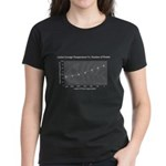 Pirates Vs. Temp Women's Dark T-Shirt