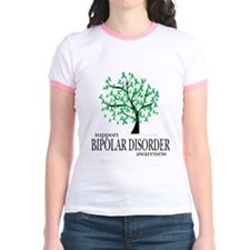 Bipolar Disorder Tree T