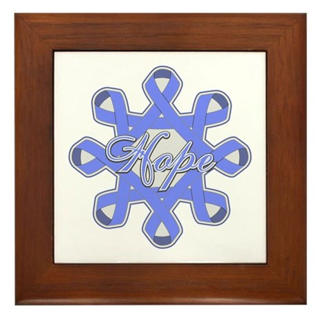 Esophageal Cancer Ribbons Framed Tile