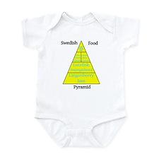 Swedish Food Pyramid Infant Bodysuit