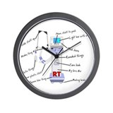 Respiratory Therapists XX Wall Clock