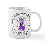 In Memory Alzheimer's Disease Mug