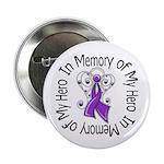 In Memory Alzheimer's Disease 2.25