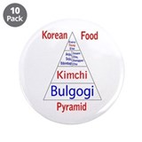 "Korean Food Pyramid 3.5"" Button (10 pack)"