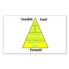 Swedish Food Pyramid Decal