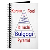Korean Food Pyramid Journal