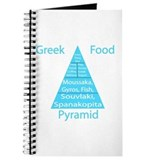 Greek Food Pyramid Journal