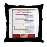Deep Dish Anatomy Chart - Throw Pillow