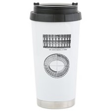 Nimes Amphitheater Ceramic Travel Mug