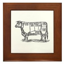 Cuts of Beef Framed Tile
