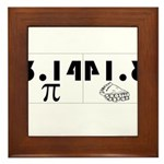 Pi Pie Framed Tile