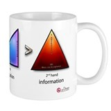 Tools of Learning Mug