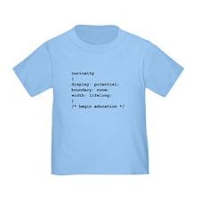 Curiosity CSS T