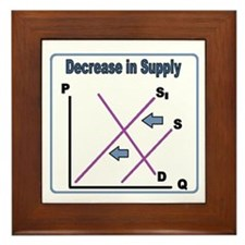 Funny Graph Framed Tile