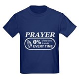 Prayer 0 percent T