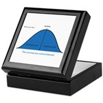 Normal bell curve Keepsake Box