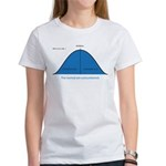 Normal bell curve Women's T-Shirt