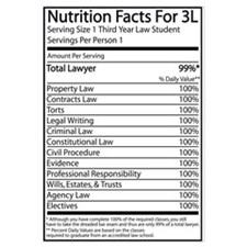 Nutrition Facts For 3L