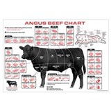 Beef Chart