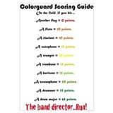 Scoring Guide