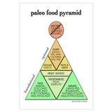 Large Paleo Food Pyramid