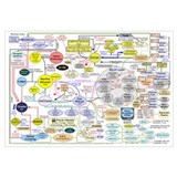 - Wall Street Diagram