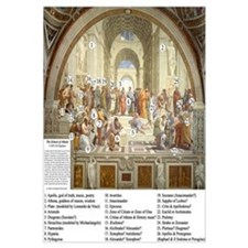School of Athens Who's Who