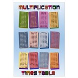 Colorful Multiplication Times Table