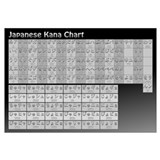 Japanese Kana Chart in Grayscale