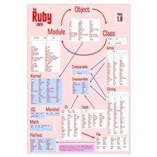 The Ruby Core<br>(tentative image)