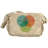 The Nerd Paradigm Messenger Bag