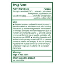 THC Drug Facts