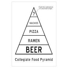 Collegiate Food Pyramid