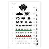 Inkblot Eye-Chart