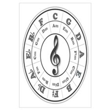 Grayscale Circle of Fifths