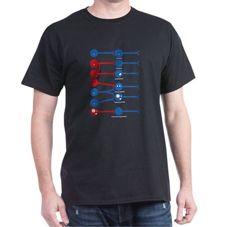 The Many Moods of a Neuron Dark T-Shirt