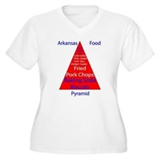 Arkansas Food Pyramid T-Shirt