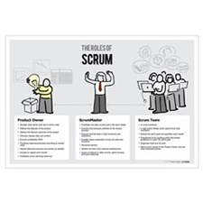 Roles of Scrum (Female ScrumMaster)