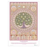 Cute Mandalas Wall Art