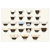 Cool Cappuccino Wall Art